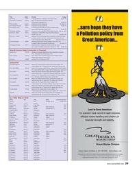 Maritime Reporter Magazine, page 29,  Jun 2014