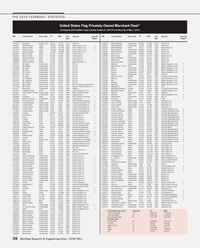 Maritime Reporter Magazine, page 56,  Jun 2014