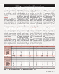 Maritime Reporter Magazine, page 57,  Jun 2014