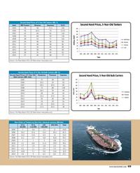 Maritime Reporter Magazine, page 69,  Jun 2015