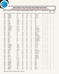 Maritime Reporter Magazine, page 70,  Jun 2015