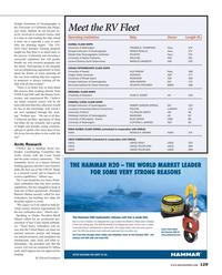 Maritime Reporter Magazine, page 129,  Nov 2015