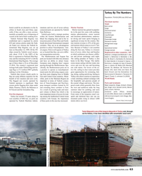 Maritime Reporter Magazine, page 63,  May 2016