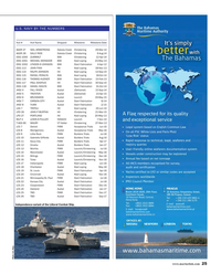 Maritime Reporter Magazine, page 25,  Jun 2016