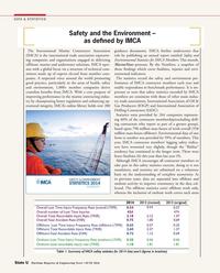 Maritime Reporter Magazine, page 87,  Jun 2016