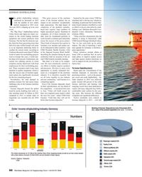 Maritime Reporter Magazine, page 66,  Aug 2016