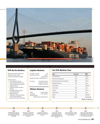 Maritime Reporter Magazine, page 39,  Sep 2016