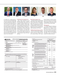 Maritime Reporter Magazine, page 121,  Nov 2016