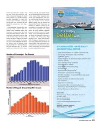 Maritime Reporter Magazine, page 23,  Feb 2017