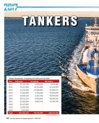 Maritime Reporter Magazine, page 42,  Jun 2017