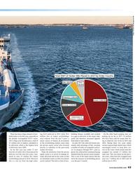 Maritime Reporter Magazine, page 43,  Jun 2017