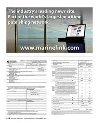 Maritime Reporter Magazine, page 118,  Nov 2017