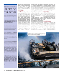 Maritime Reporter Magazine, page 34,  Mar 2018