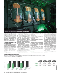 Maritime Reporter Magazine, page 28,  Oct 2018