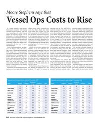 Maritime Reporter Magazine, page 64,  Nov 2018