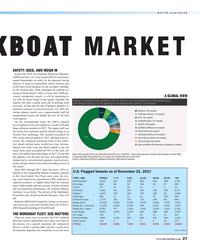 Maritime Reporter Magazine, page 27,  Jun 2019