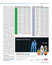 Maritime Reporter Magazine, page 41,  Jun 2019