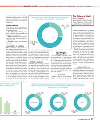 Maritime Reporter Magazine, page 47,  Jun 2019