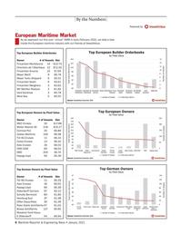 Maritime Reporter Magazine, page 6,  Jan 2021