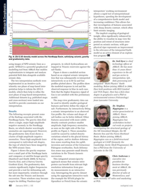 Offshore Engineer Magazine, page 38,  Jan 2015