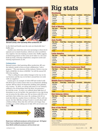 Offshore Engineer Magazine, page 21,  Mar 2015