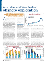 Offshore Engineer Magazine, page 54,  Mar 2015