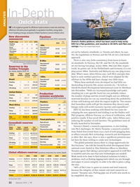 Offshore Engineer Magazine, page 20,  Jan 2016