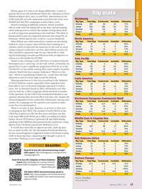 Offshore Engineer Magazine, page 21,  Jan 2016
