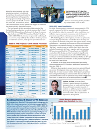 Offshore Engineer Magazine, page 27,  Jan 2016