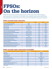 Offshore Engineer Magazine, page 38,  Jan 2016