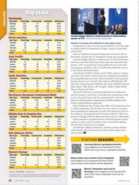 Offshore Engineer Magazine, page 20,  Jun 2016