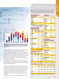 Offshore Engineer Magazine, page 17,  Jul 2016