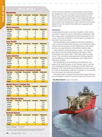 Offshore Engineer Magazine, page 14,  Nov 2017