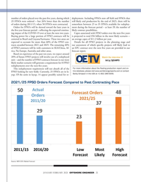 Offshore Engineer Magazine, page 25,  Jan 2021