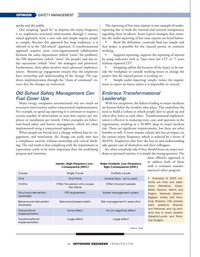 Offshore Engineer Magazine, page 46,  Jan 2021