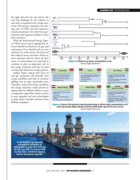 Offshore Engineer Magazine, page 11,  Jul 2021