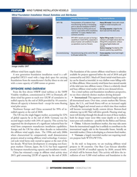 Offshore Engineer Magazine, page 22,  Jul 2021