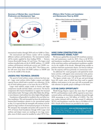 Offshore Engineer Magazine, page 23,  Jul 2021