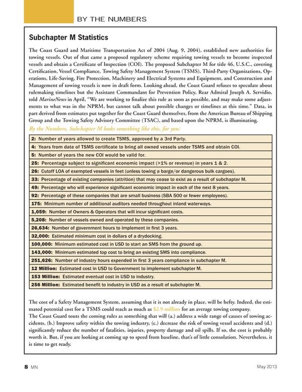 Marine News Magazine, page 8,  May 2013