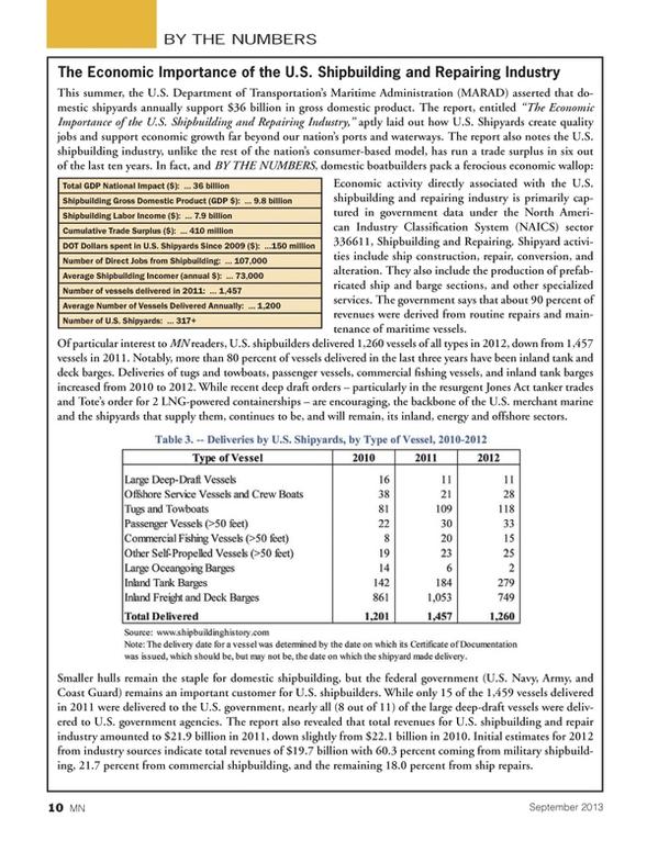 Marine News Magazine, page 10,  Sep 2013