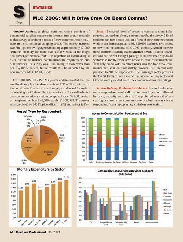 Maritime Logistics Professional Magazine, page 60,  Q3 2013