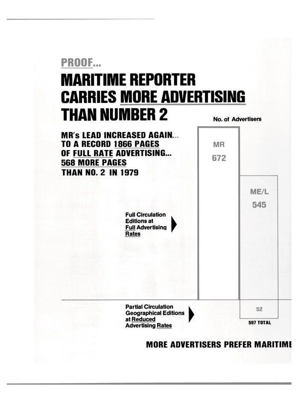 Maritime Reporter Magazine, page 48,  Sep 1980