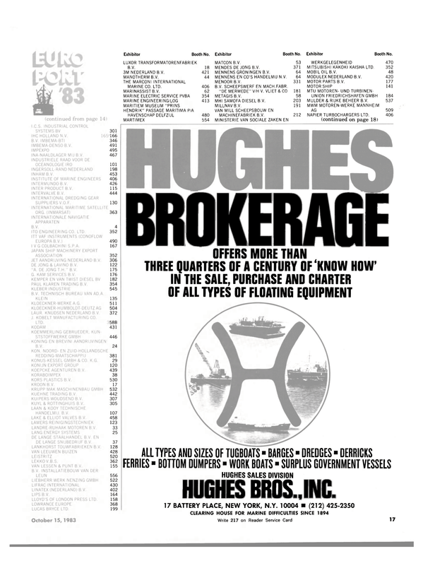 Maritime Reporter Magazine, page 19,  Oct 15, 1983