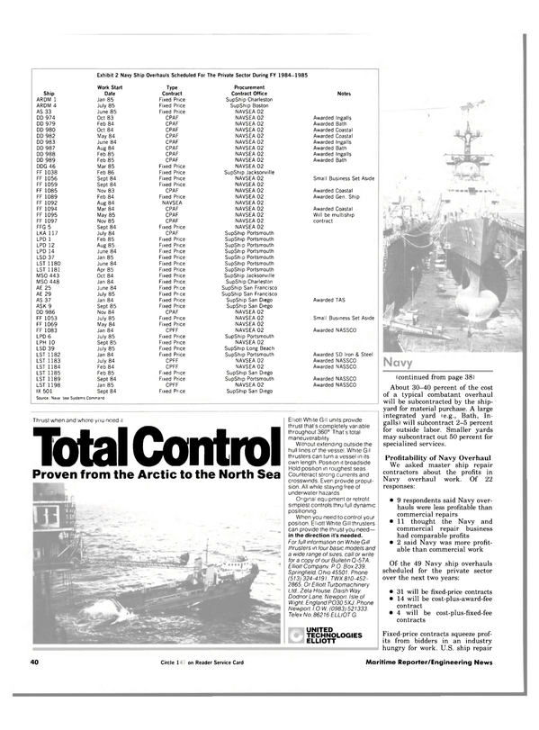 Maritime Reporter Magazine, page 38,  Apr 1984 Systems Command