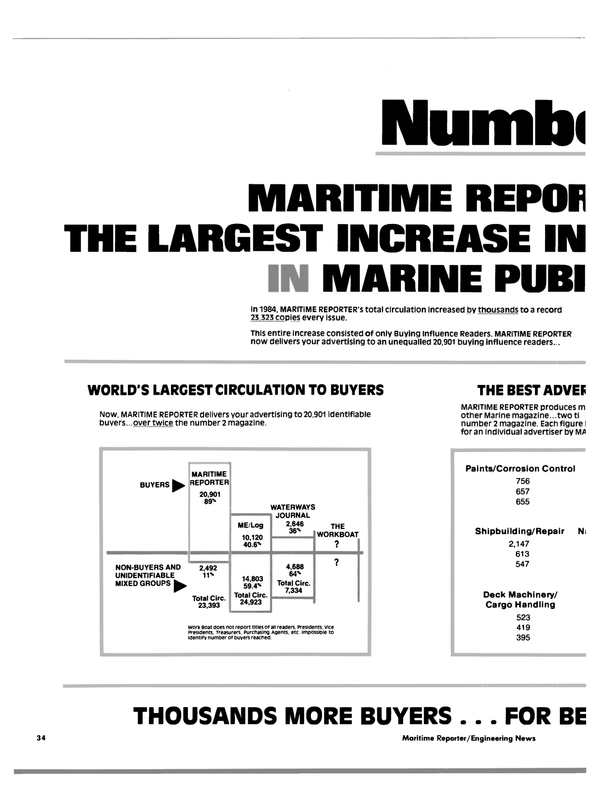 Maritime Reporter Magazine, page 34,  Dec 1984 tim buyers