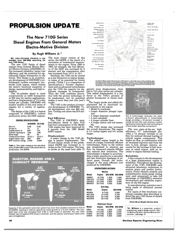 Maritime Reporter Magazine, page 38,  Feb 1986