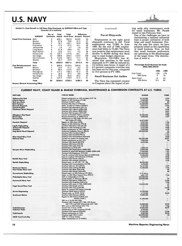 Maritime Reporter Magazine, page 8,  Jul 15, 1986