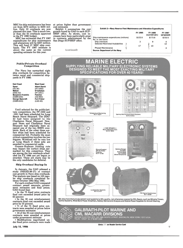 Maritime Reporter Magazine, page 7,  Jul 15, 1986