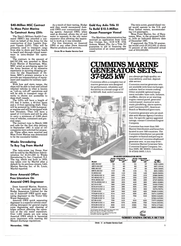 Maritime Reporter Magazine, page 7,  Nov 1986