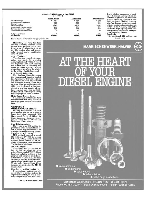 Maritime Reporter Magazine, page 29,  Feb 1988